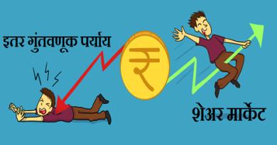 share-market-marathipizza00