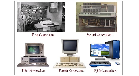 Computer-Generations-classified-into-five-types-marathipizza