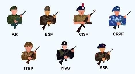 Indian-Paramilitary-Forces-marathipizza00