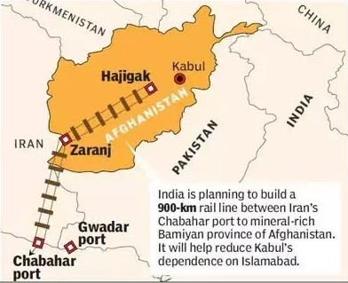 gwadar port china pakistan inmarathi