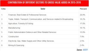 sector_employment_inmarathi