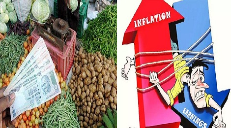 Inflation and Economy.Inmarathi00