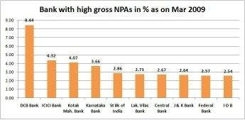 bank-npa-inmarathi
