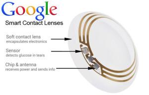 google-diabetes-smart-contact-lenses002