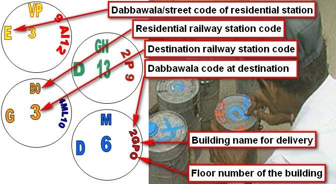 dabbawala-marathipizza03