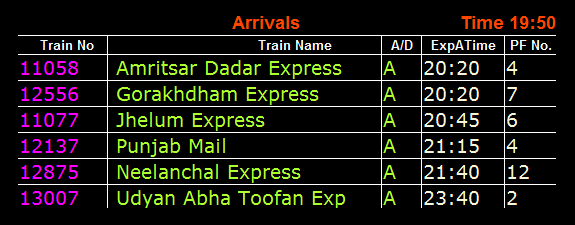 indian-railway-number-secret-marathipizza02