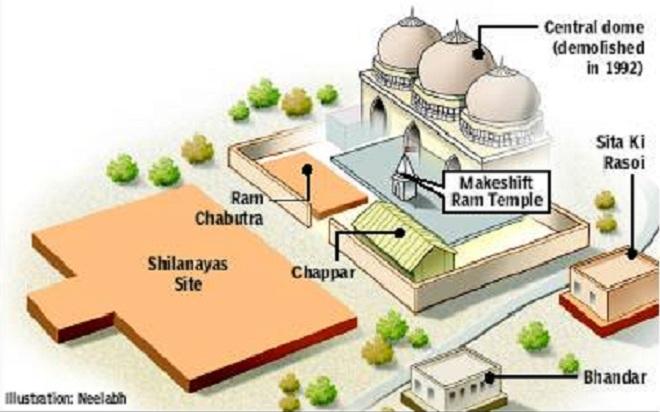 shri-ram-janmabhumi-structure-marathipizza