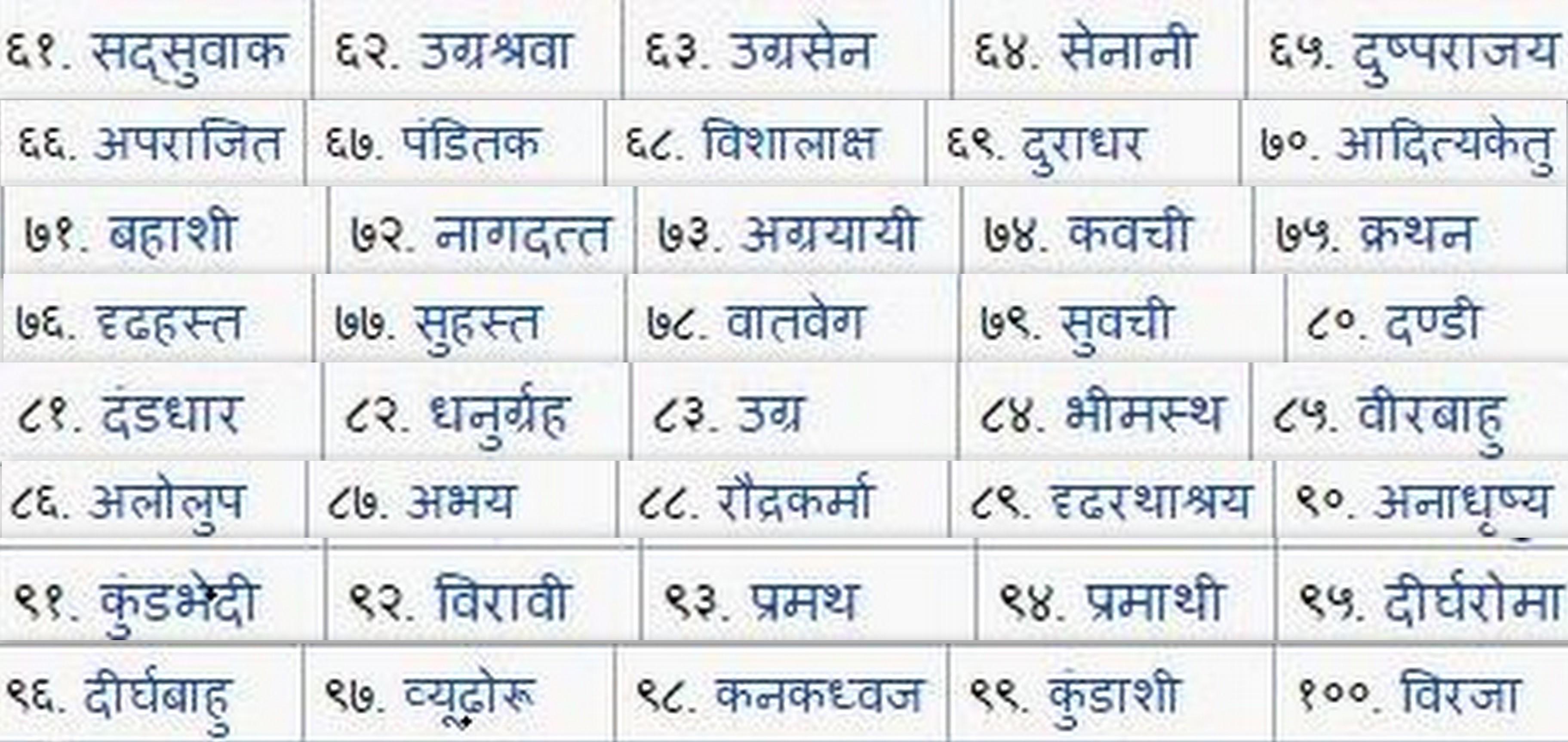kaurava-names-marathipizza03