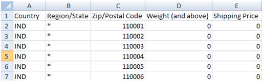 zip-code-marathipizza