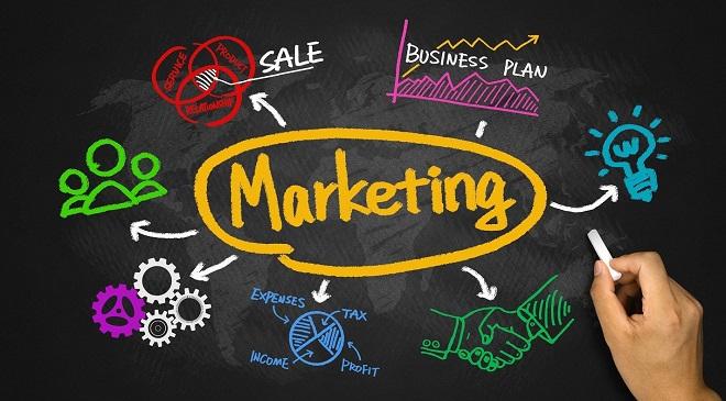 marketing boards InMarathi