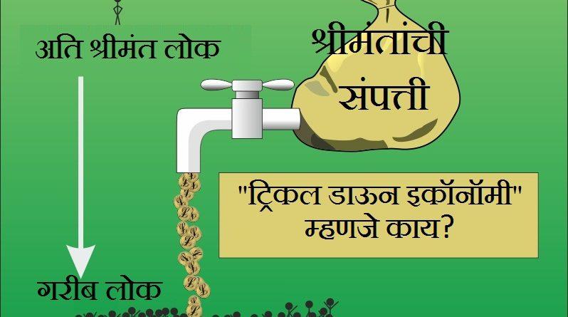 Trickle-Down-Economy-marathipizza