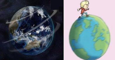 earth-rotation-marathipizza00