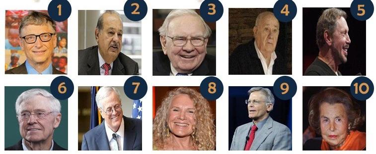 richest-people-marathipizza