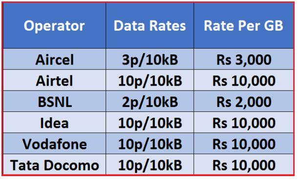 telecom-marathipizza