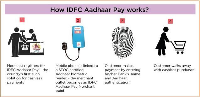 idfc-aadhar-pay