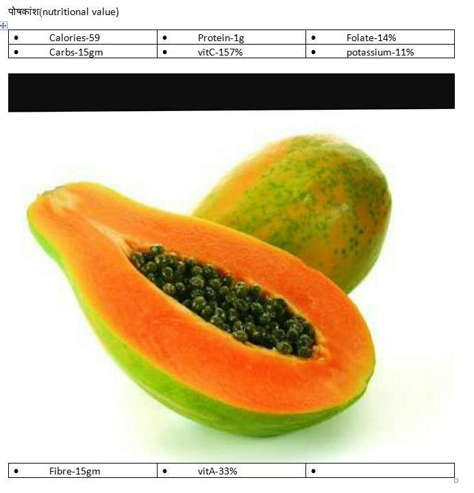 papaya-marathipizza01