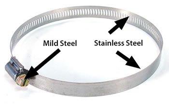 Stainless steel vs Mild steel.Inmarathi