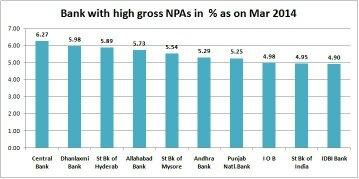 bank-npa1-inmarathi