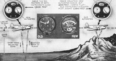 radio-altimeter-inmarathi
