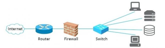 fire-wall-router-inmarathi