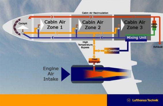 jet airways cabin pressure-inmarathi02