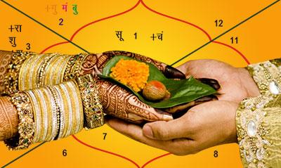 Kundali-Matching-inmarathi