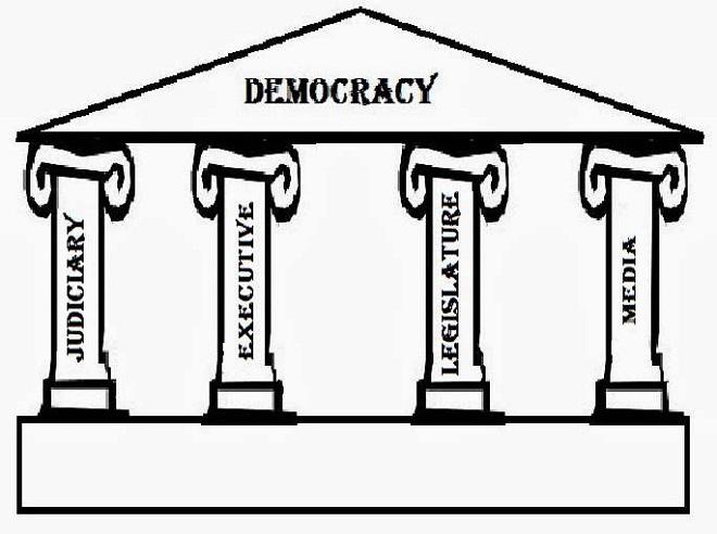 Four Pillars of Democracy Inmarathi