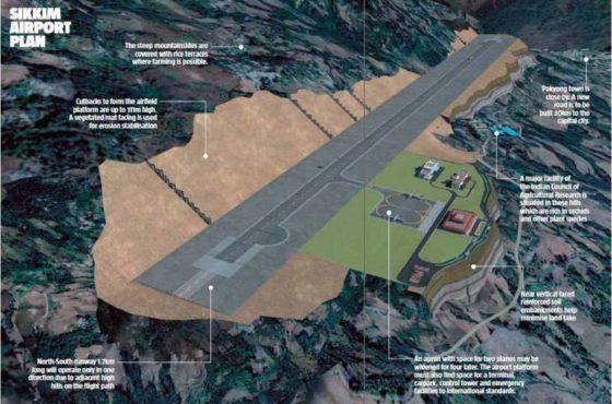 sikkim-airport-inmarathi