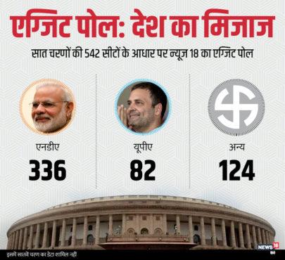 Exit-polls inmarathi,img