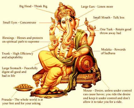 ganpati significance inmarathi