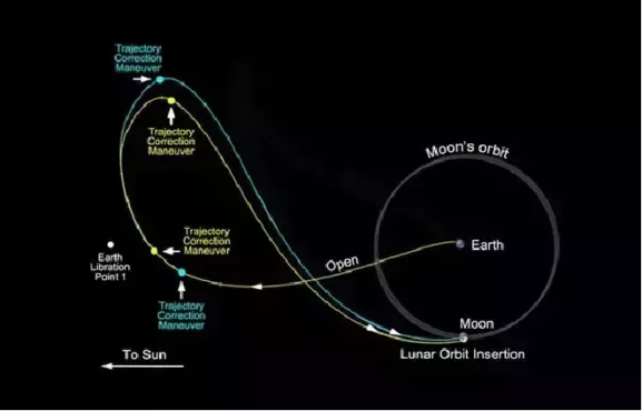 space orbit inmarathi
