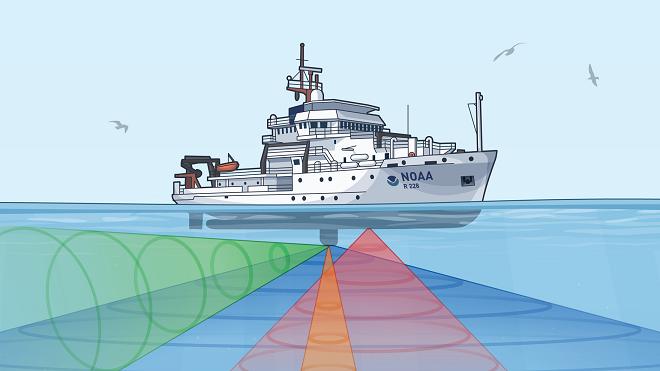 sonar technology inmarathi