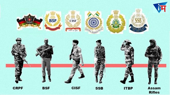 Paramilitry InMarathi
