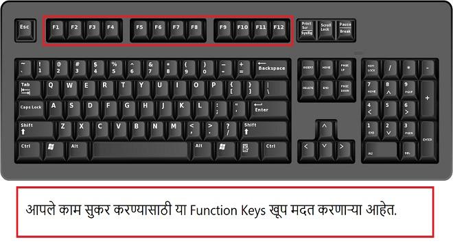 F1 ते F12 या Function Keys चा योग्य वापर समजून घ्या आणि आपल्या मित्राला ही सांगा.