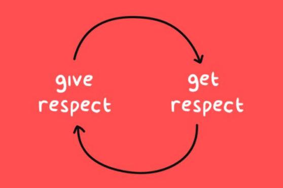 respect inmarathi