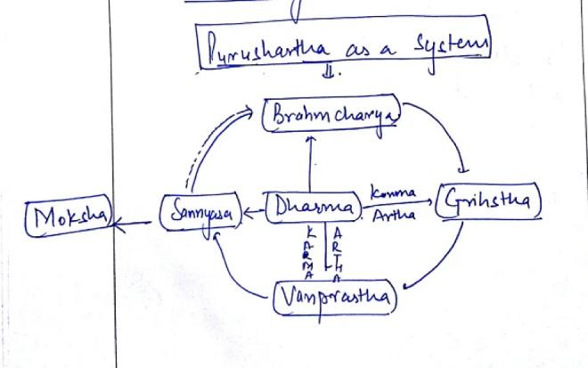 diagram inmarathi