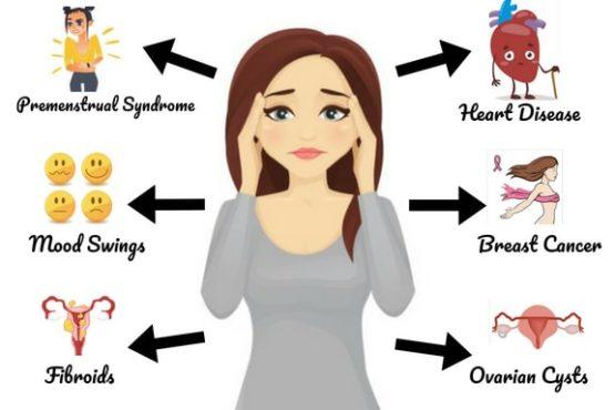 hormonals inmarathi