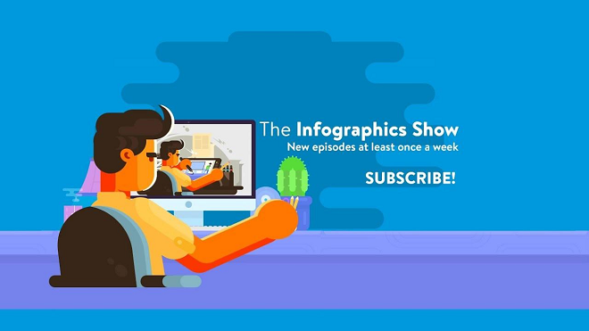 the infographics show inmarathi