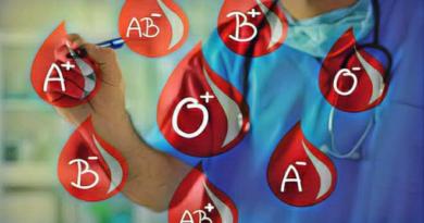 तुमचा किंवा घरातल्या कोणाचाही रक्तगट O-निगेटिव्ह असेल तर तुम्ही हे वाचलंच पाहिजे!